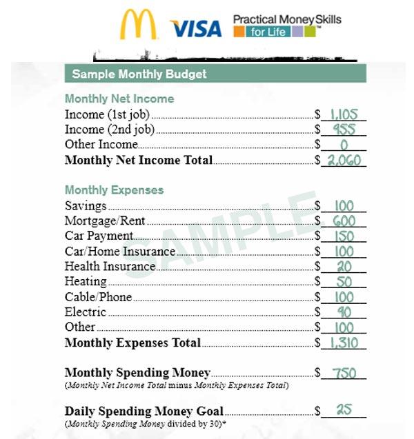 McDonalds Practical Money Skills Guide